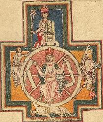 Kolo štěstí? Nebo osud či karma? Obrázek z rukopisu Codex Buranus (Carmina Burana), jehož vznik se klade do období před rokem 1250.