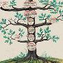 rodinny-strom2