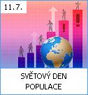 Světový den populace
