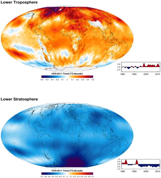 Vyhodnocení trendu vývoje globální teploty na základě porovnání satelitního měření v troposféře (nahoře) a stratosféře (dole)